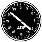 ADF, fixed card
