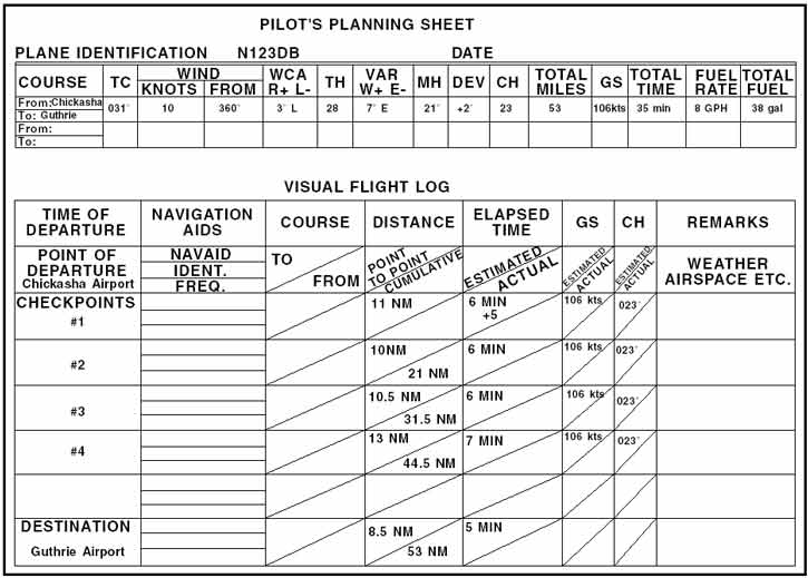 Flight Planning – Flight Plan Template